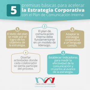 premisas estrategia corporativa plan comunicacion interna